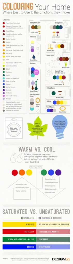 coloring-your-home-interior-design-infographic